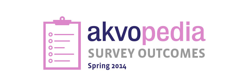 akvopedia_Survey-Outcomes_Graphic_v1.1-1