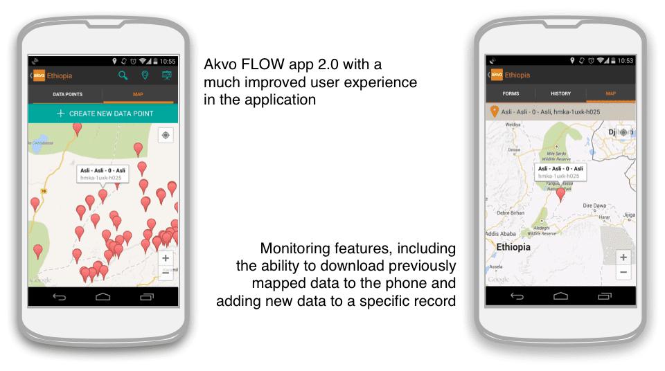 FLOW-aug-2014-app-v3