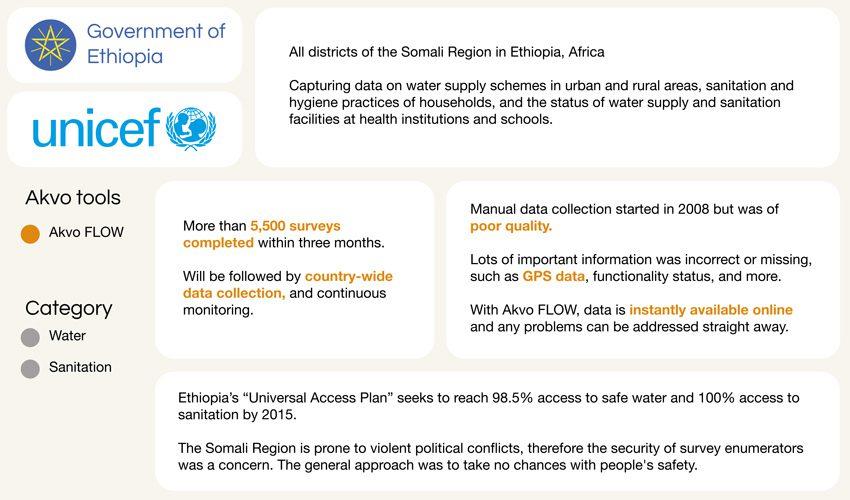 D2D-hero-fact-sheet-Unicef-ethiopian-gov-3