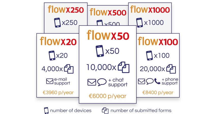 FLOW_pricing_19-03-2015_850wide