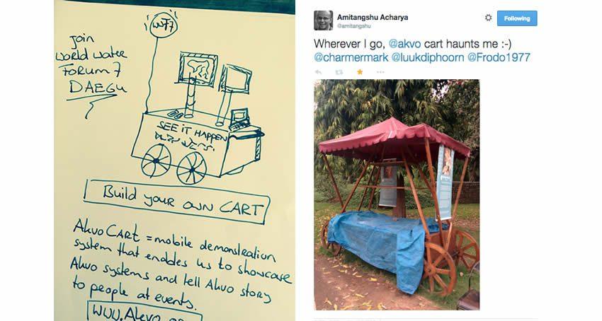 akvo cart sketch tweet 850